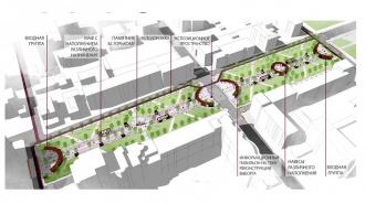 Центр компетенций одобрил проект сквера на Садовой