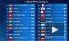 Лазарев занял третье место на Евровидении, первое у Нидерландов