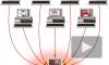 Эксперт: DDoS-атака – это дешевая и доступная цензура в Интернете