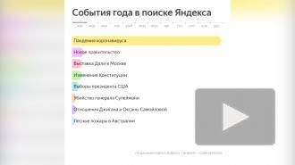 Яндекс рассказал, что интересовало россиян в 2020 году