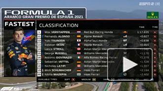 Мазепин показал худший результат в третьей практике Гран-при Испании