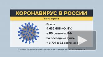 В России выявили 8 704 заразившихся коронавирусом за сутки