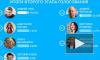 """""""Дом 2"""": свежие серии - результаты голосования 3 этапа ЧГ - кто выйдет в финал, Чуев признался в обмане"""
